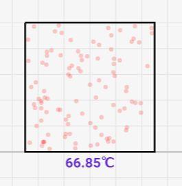 物理学入門:絶対温度・絶対零度とは?温度とは何かをシミュレーターを用いて解説!
